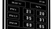 Jak mierzymy poziom zapylenia powietrza